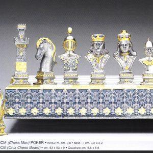 The Poker Chess Board